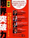 図解 限界突破力【書籍】