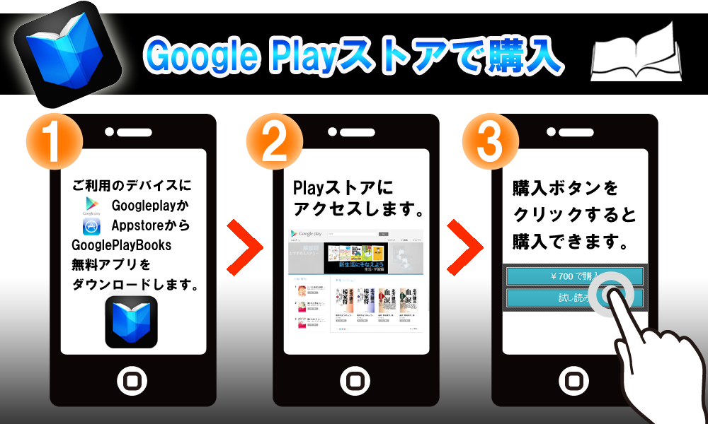 GooglePlayBooksの購入方法